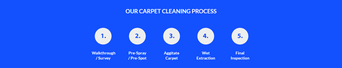 Nottingham, Loughborough, Derby commercial carpet cleaners