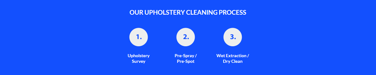 Nottingham, Loughborough, Derby commercial upholstery cleaners